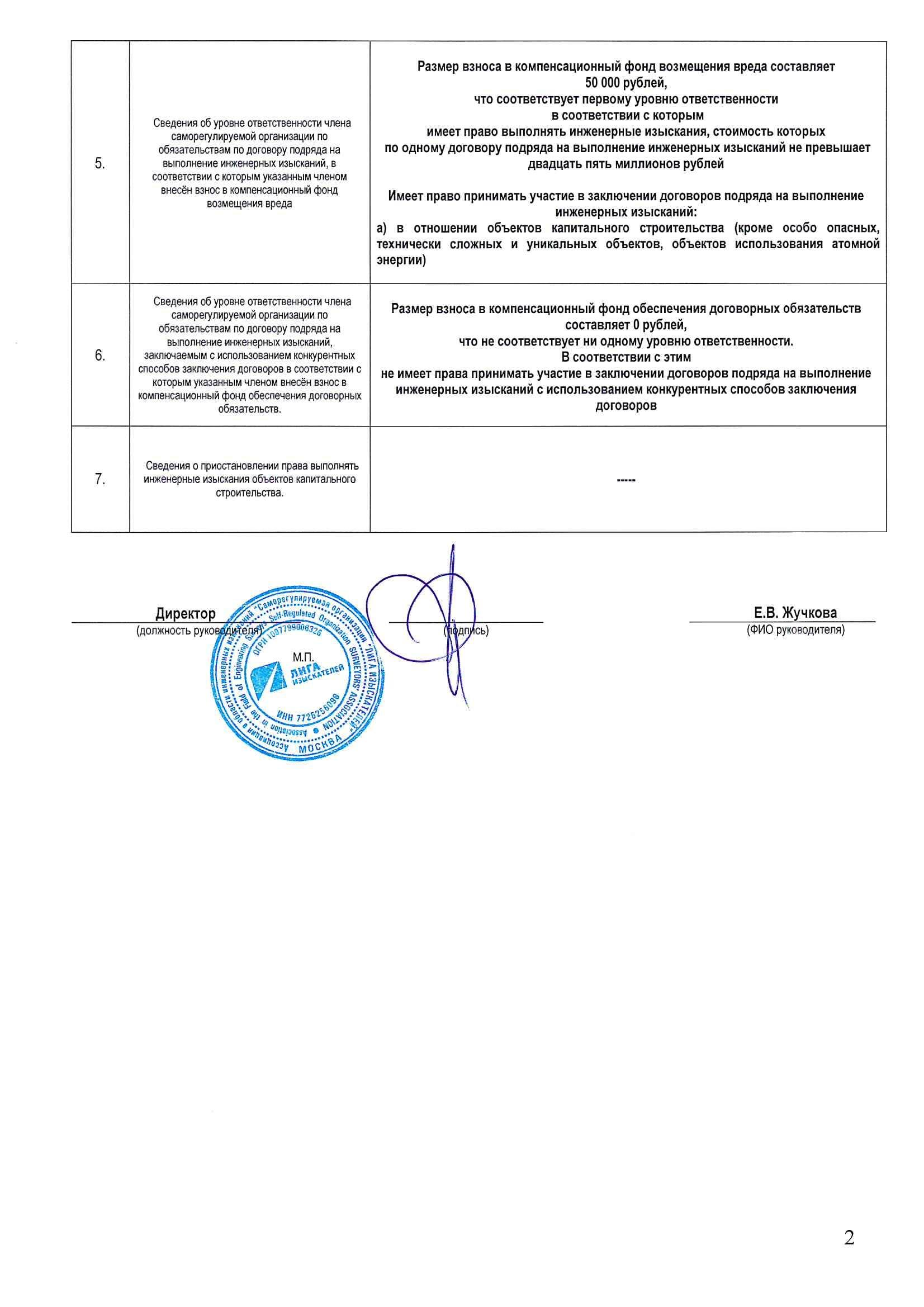 Выписка из реестра СРО Карелгеоком 2 стр.